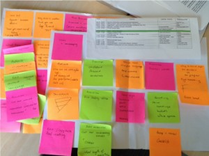 Coloured post it notes laid out  on a piece of paper